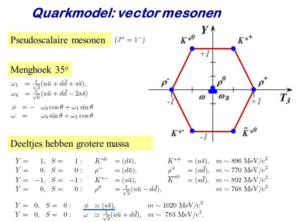 Najaar 2008Jo van den Brand53 Quarkmodel: vector mesonen Pseudoscalaire mesonen Deeltjes hebben grotere massa Menghoek 35 o
