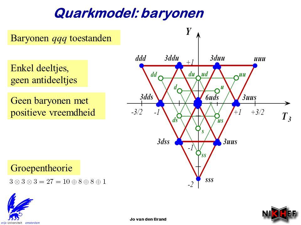 Jo van den Brand Quarkmodel: baryonen Groepentheorie Baryonen qqq toestanden Enkel deeltjes, geen antideeltjes Geen baryonen met positieve vreemdheid