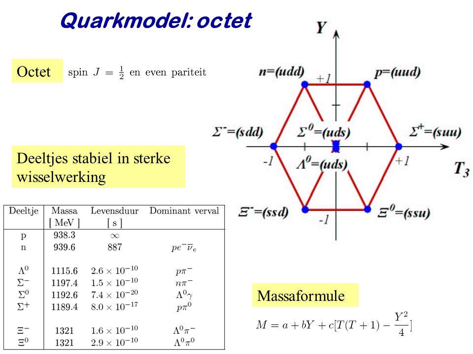 Najaar 2008Jo van den Brand55 Quarkmodel: octet Octet Massaformule Deeltjes stabiel in sterke wisselwerking