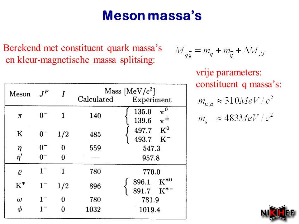 Najaar 2008Jo van den Brand Meson massa's Berekend met constituent quark massa's en kleur-magnetische massa splitsing: vrije parameters: constituent q