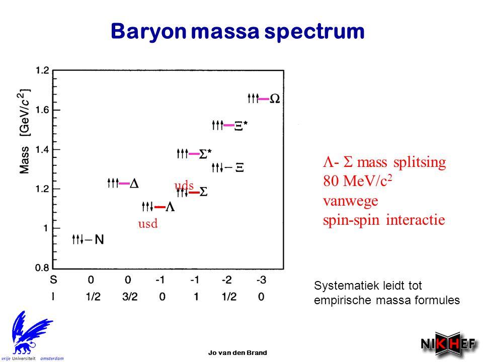 Jo van den Brand Baryon massa spectrum  -  mass splitsing 80 MeV/c 2 vanwege spin-spin interactie uds usd Systematiek leidt tot empirische massa for