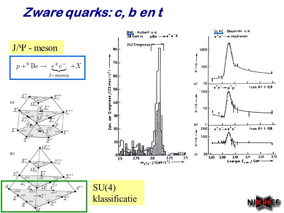 Najaar 2008Jo van den Brand Zware quarks: c, b en t J/  - meson SU(4) klassificatie