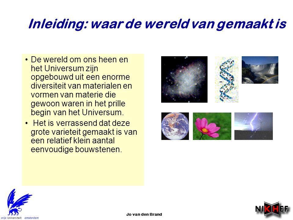 Jo van den Brand28 De mesonen Waarom zijn atoomkernen stabiel.