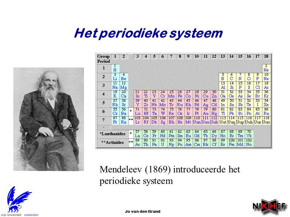 Jo van den Brand De structuur van atomen Rutherford (1912) toonde aan dat atomen een centrale kern bevatten Elektronen draaien rond de kern met precies gedefinieerde energie en slecht gedefinieerde posities 10 -10 m
