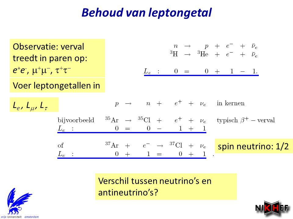 Behoud van leptongetal Observatie: verval treedt in paren op: e + e -,    ,     Voer leptongetallen in L e, L , L  spin neutrino: 1/2 Versc