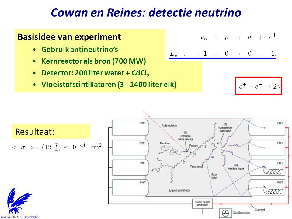 Cowan en Reines: detectie neutrino Basisidee van experiment Gebruik antineutrino's Kernreactor als bron (700 MW) Detector: 200 liter water + CdCl 2 Vl