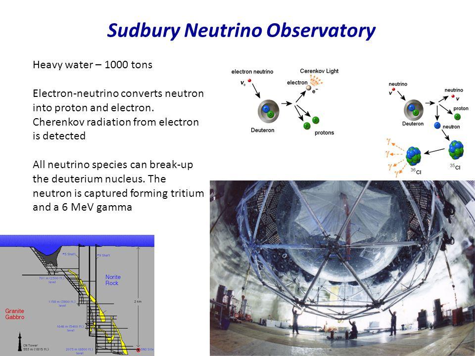 Sudbury Neutrino Observatory Heavy water – 1000 tons Electron-neutrino converts neutron into proton and electron. Cherenkov radiation from electron is