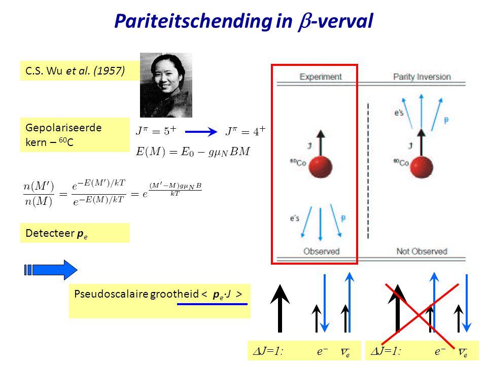 Najaar 2004 Pariteitschending in  -verval C.S. Wu et al. (1957) Gepolariseerde kern – 60 C Detecteer p e Pseudoscalaire grootheid  J=1: e  e