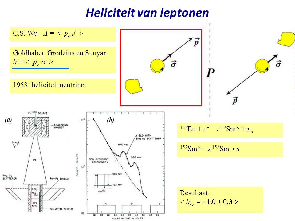 Goldhaber, Grodzins en Sunyar h = Najaar 2004Jo van den Brand27 Heliciteit van leptonen 1958: heliciteit neutrino Resultaat: < h e  C.S.