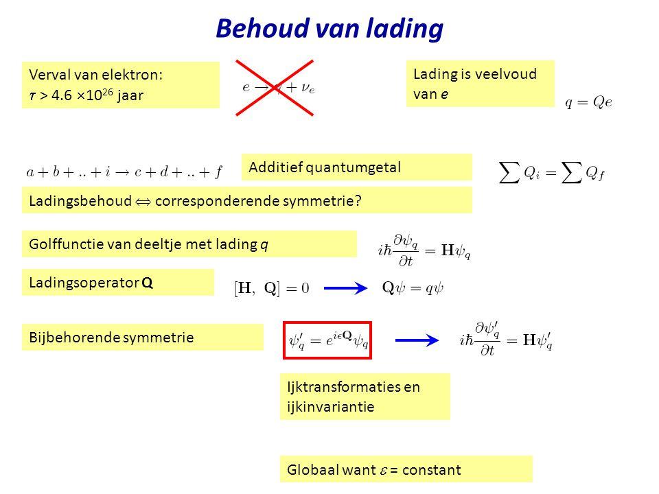 Behoud van lading Verval van elektron:  > 4.6  10 26 jaar Ladingsbehoud  corresponderende symmetrie? Lading is veelvoud van e Additief quantumgetal