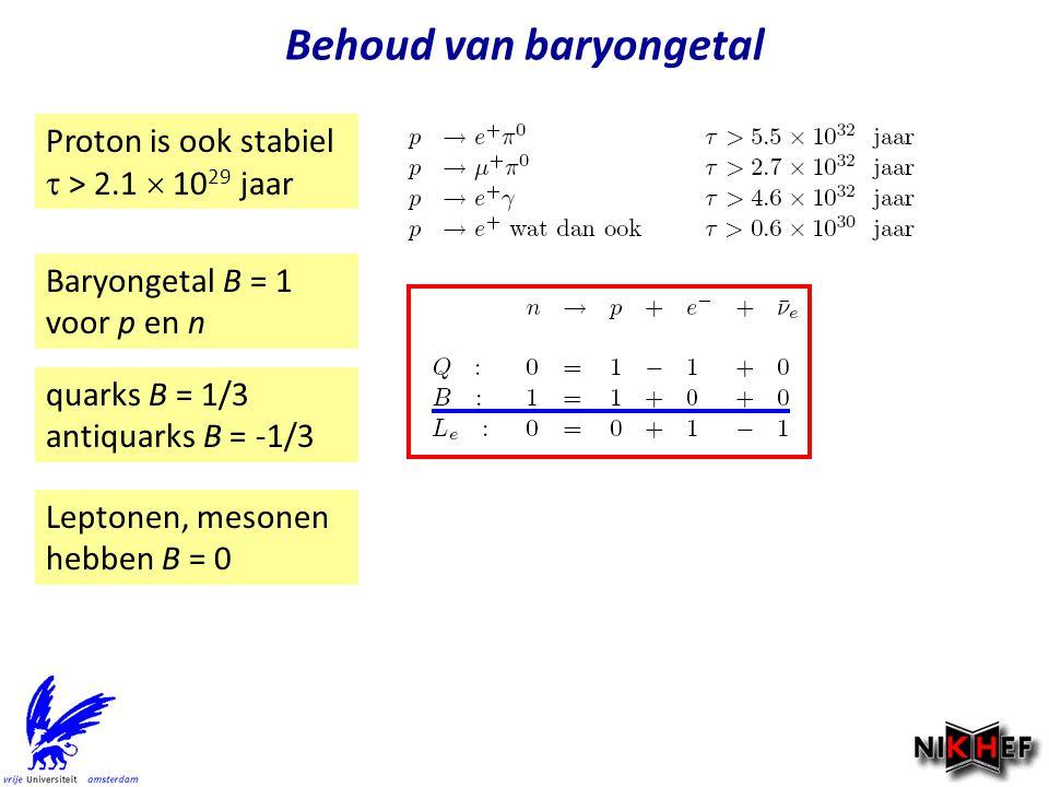 Behoud van baryongetal Proton is ook stabiel  > 2.1  10 29 jaar Baryongetal B = 1 voor p en n quarks B = 1/3 antiquarks B = -1/3 Leptonen, mesonen h