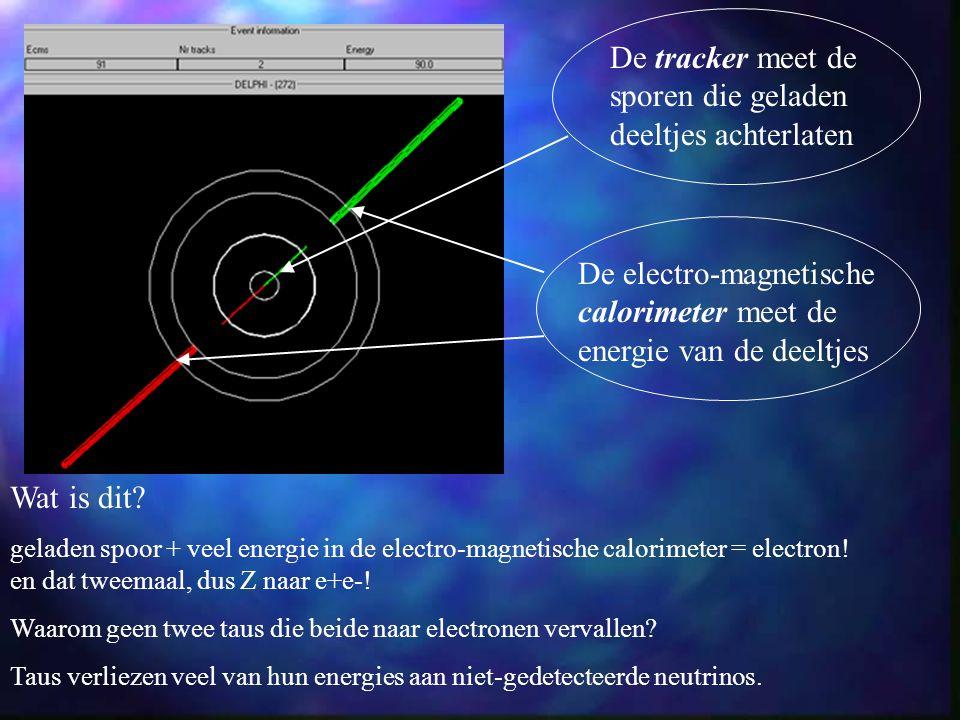 De tracker meet de sporen die geladen deeltjes achterlaten De electro-magnetische calorimeter meet de energie van de deeltjes Wat is dit.