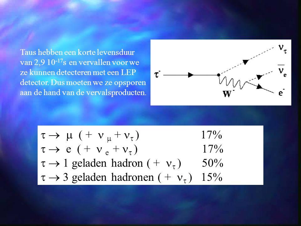 Taus hebben een korte levensduur van 2,9 10 -17 s en vervallen voor we ze kunnen detecteren met een LEP detector.