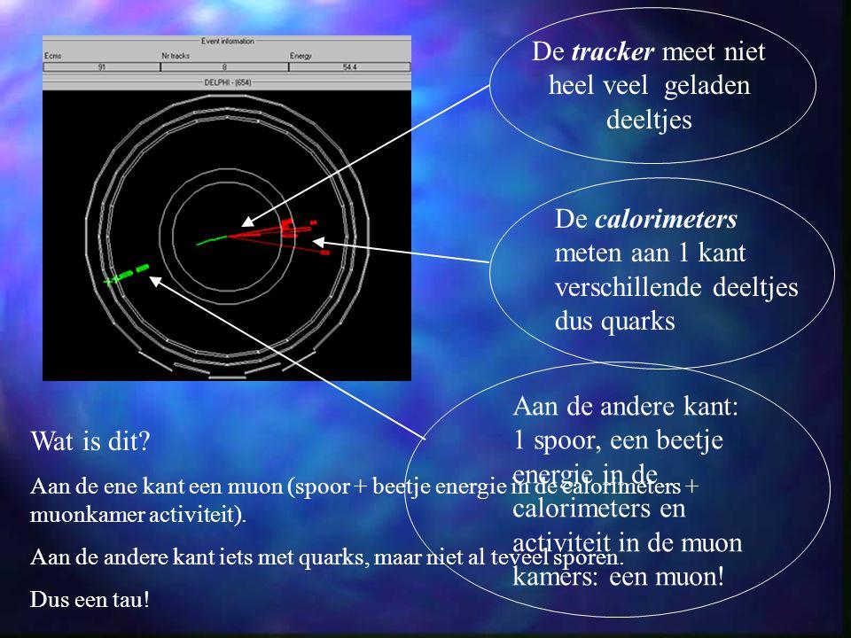 De tracker meet niet heel veel geladen deeltjes De calorimeters meten aan 1 kant verschillende deeltjes dus quarks Wat is dit? Aan de ene kant een muo