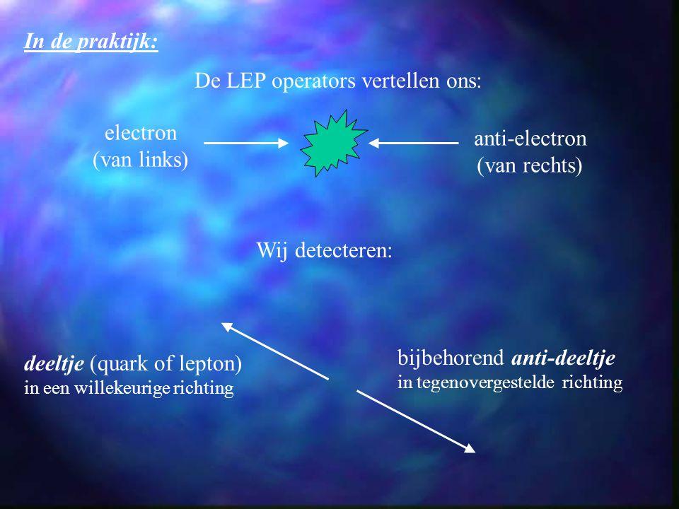 electron (van links) anti-electron (van rechts) De LEP operators vertellen ons: Wij detecteren: deeltje (quark of lepton) in een willekeurige richting bijbehorend anti-deeltje in tegenovergestelde richting In de praktijk:
