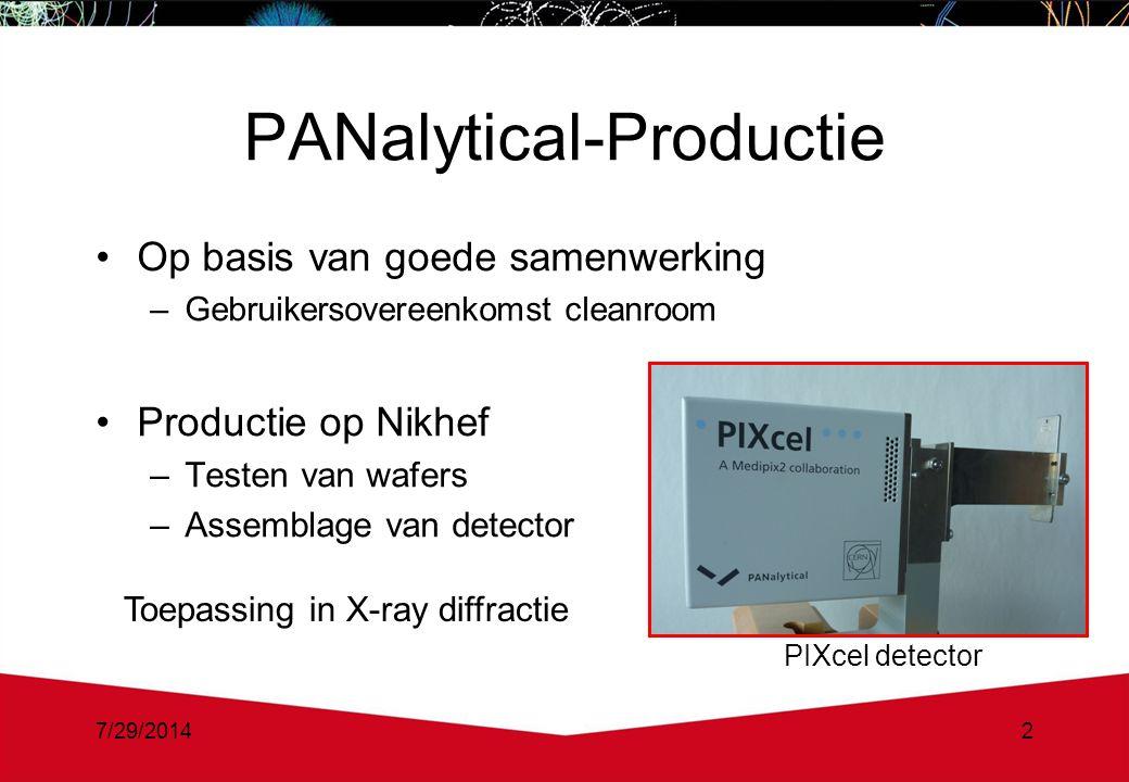 7/29/20142 PANalytical-Productie Op basis van goede samenwerking –Gebruikersovereenkomst cleanroom Productie op Nikhef –Testen van wafers –Assemblage van detector PIXcel detector Toepassing in X-ray diffractie