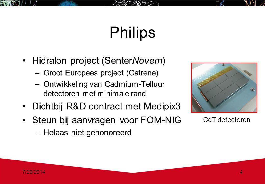 7/29/20144 Philips Hidralon project (SenterNovem) –Groot Europees project (Catrene) –Ontwikkeling van Cadmium-Telluur detectoren met minimale rand Dichtbij R&D contract met Medipix3 Steun bij aanvragen voor FOM-NIG –Helaas niet gehonoreerd CdT detectoren