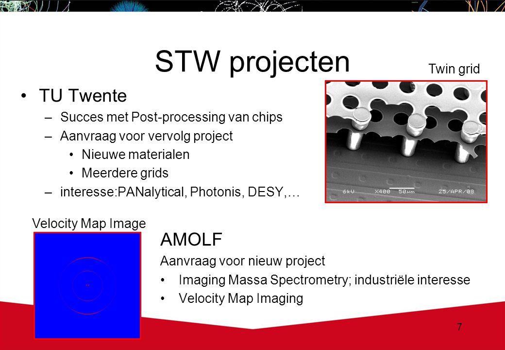 7/29/20147 STW projecten AMOLF Aanvraag voor nieuw project Imaging Massa Spectrometry; industriële interesse Velocity Map Imaging Twin grid TU Twente