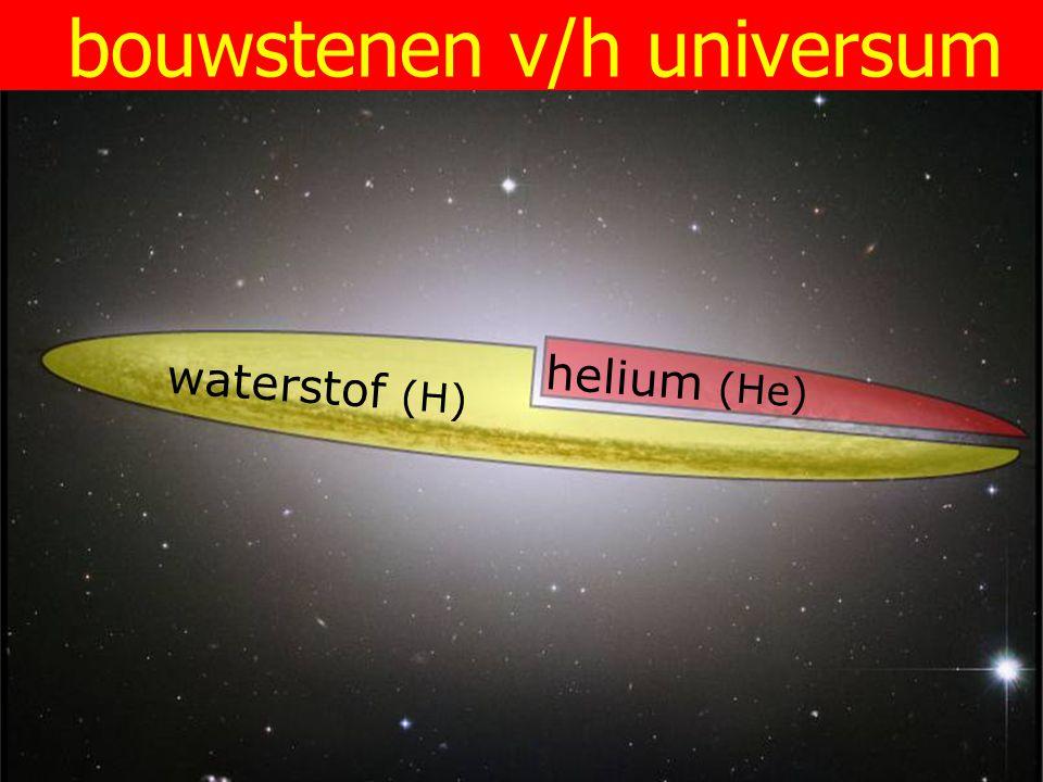 waterstof helium bouwstenen v/h universum