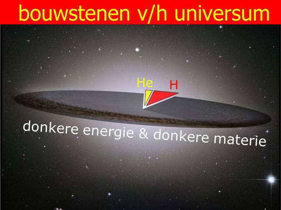 helium (He) waterstof (H) bouwstenen v/h universum