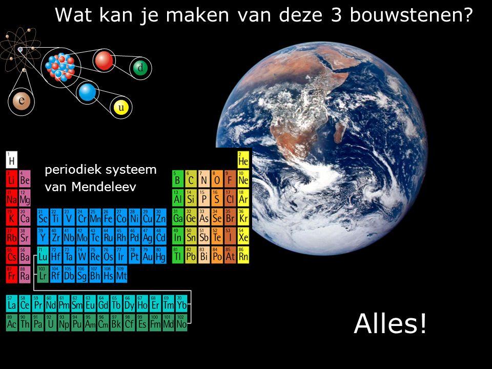 Wat kan je maken van deze 3 bouwstenen? periodiek systeem van Mendeleev Alles!