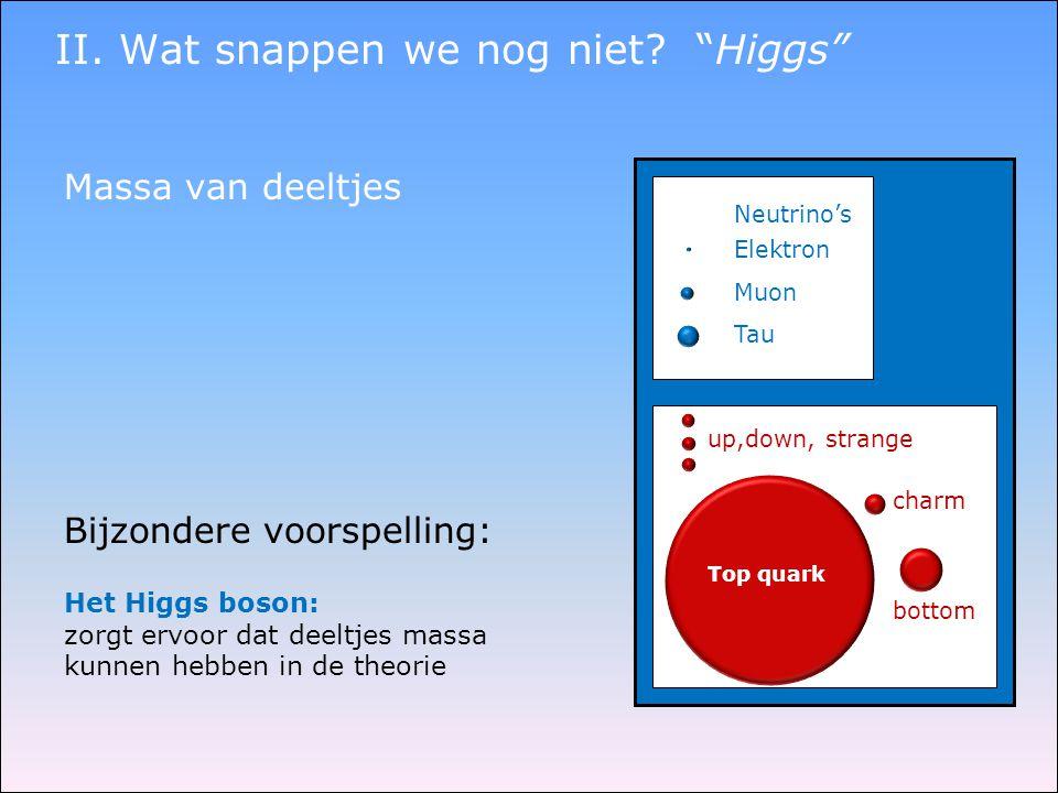 """II. Wat snappen we nog niet? """"Higgs"""" Massa van deeltjes Neutrino's Elektron Muon Tau up,down, strange Top quark bottom charm Het Higgs boson: zorgt er"""