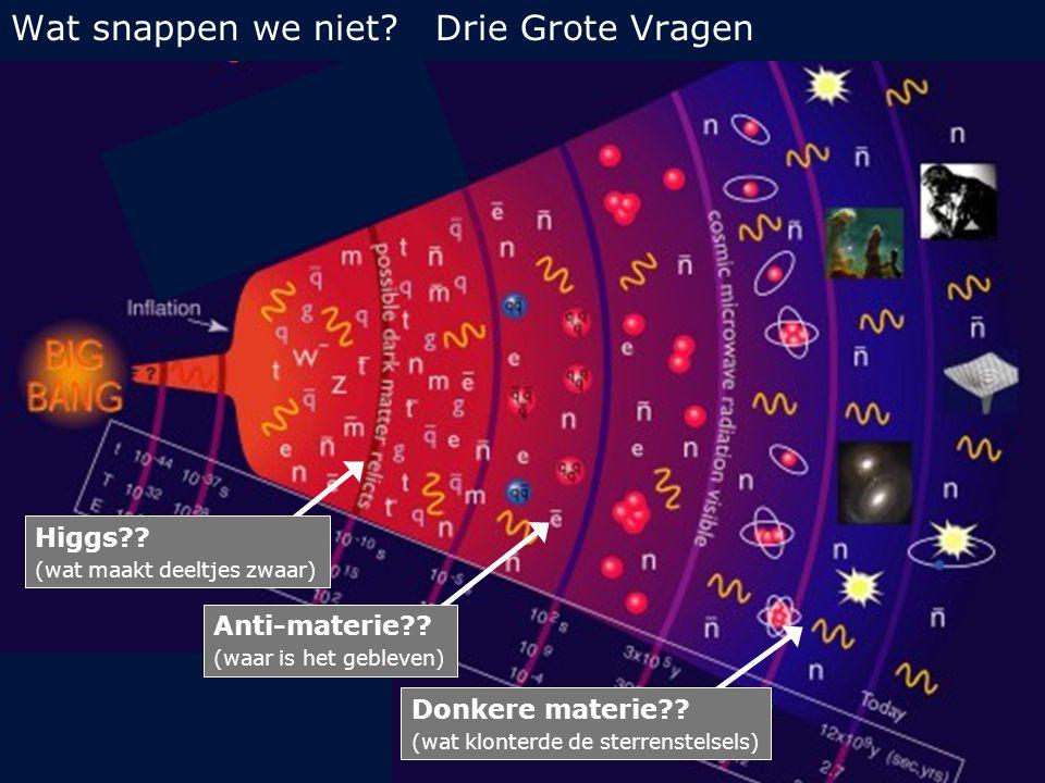 Wat snappen we niet? Drie Grote Vragen Anti-materie?? (waar is het gebleven) Donkere materie?? (wat klonterde de sterrenstelsels) Higgs?? (wat maakt d