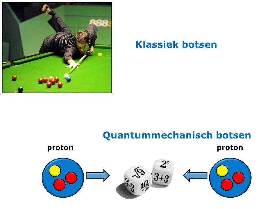 Klassiek botsen Quantummechanisch botsen proton