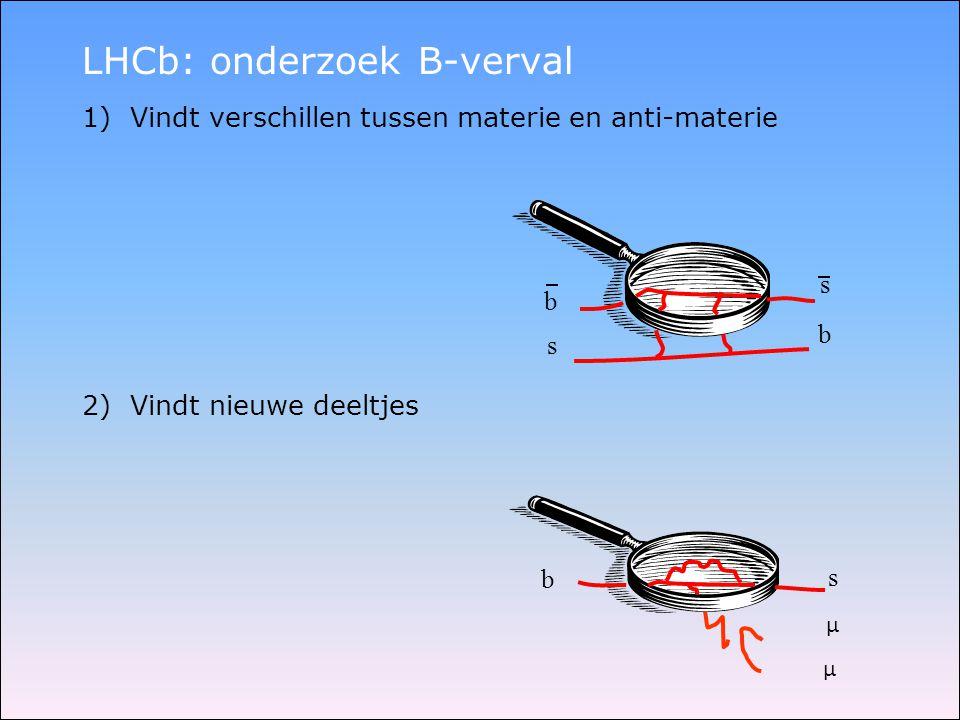 LHCb: onderzoek B-verval 1)Vindt verschillen tussen materie en anti-materie 2)Vindt nieuwe deeltjes b s s b b s μ μ