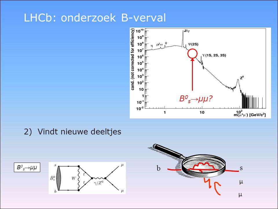 LHCb: onderzoek B-verval 2)Vindt nieuwe deeltjes b s μ μ B 0 s → μμ B 0 s → μμ?