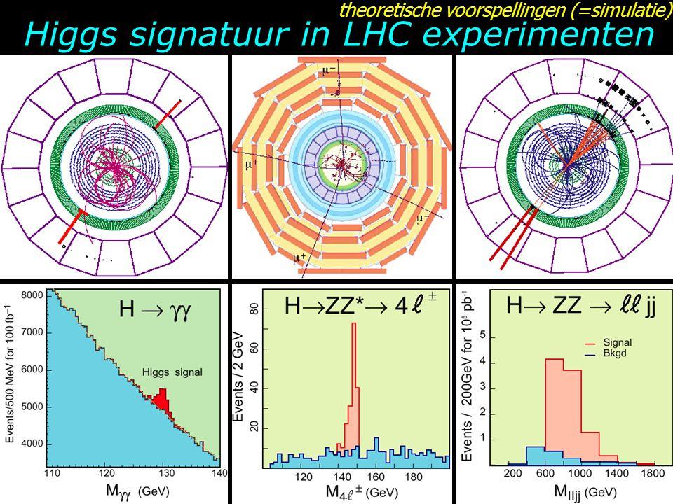  Higgs deeltje!