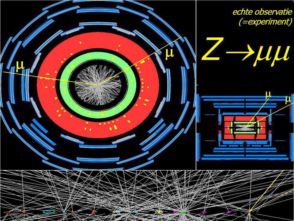 deeltjesfysica De metingen