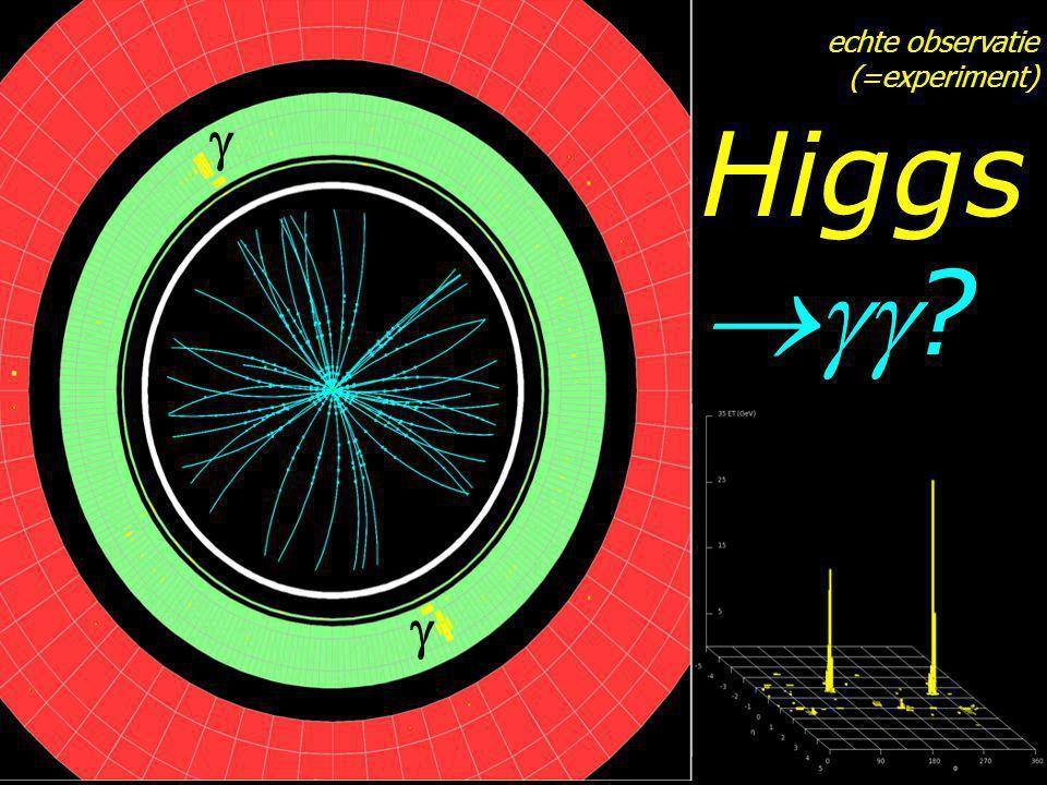 Higgs signatuur in LHC experimenten theoretische voorspellingen (=simulatie)