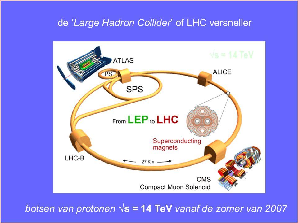 de 'Large Hadron Collider' of LHC versneller  s = 14 TeV botsen van protonen  s = 14 TeV vanaf de zomer van 2007