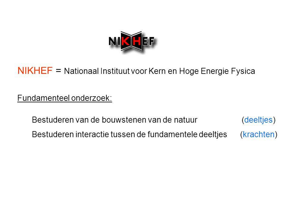 NIKHEF = Nationaal Instituut voor Kern en Hoge Energie Fysica Fundamenteel onderzoek: Bestuderen van de bouwstenen van de natuur (deeltjes) Bestuderen interactie tussen de fundamentele deeltjes (krachten)
