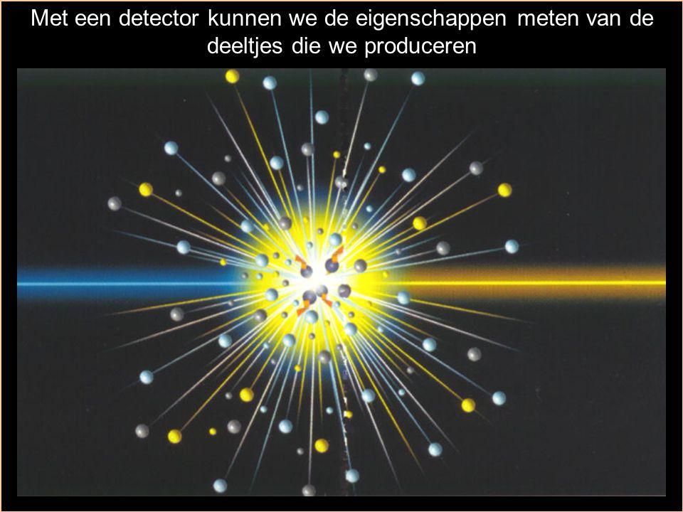 Met een detector kunnen we de eigenschappen meten van de deeltjes die we produceren