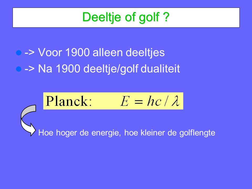 Deeltje of golf .