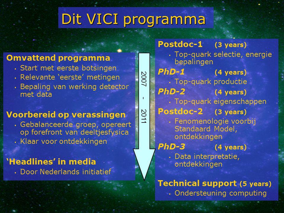 NWO 20 okt - P11/12 Dit VICI programma Omvattend programma  Start met eerste botsingen  Relevante 'eerste' metingen  Bepaling van werking detector met data Voorbereid op verassingen  Gebalanceerde groep, opereert op forefront van deeltjesfysica  Klaar voor ontdekkingen 'Headlines' in media  Door Nederlands initiatief Postdoc-1 (3 years)  Top-quark selectie, energie bepalingen PhD-1 (4 years)  Top-quark productie PhD-2 (4 years)  Top-quark eigenschappen Postdoc-2 (3 years)  Fenomenologie voorbij Standaard Model, ontdekkingen PhD-3 (4 years)  Data interpretatie, ontdekkingen Technical support (5 years)  Ondersteuning computing 2007 - 2011
