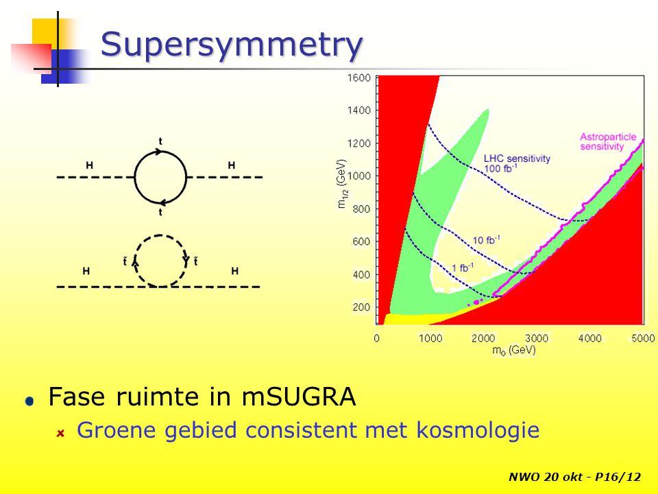NWO 20 okt - P16/12 Supersymmetry Fase ruimte in mSUGRA Groene gebied consistent met kosmologie