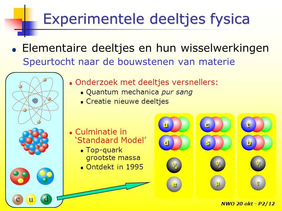 NWO 20 okt - P2/12 Experimentele deeltjes fysica Elementaire deeltjes en hun wisselwerkingen Speurtocht naar de bouwstenen van materie Onderzoek met deeltjes versnellers: Quantum mechanica pur sang Creatie nieuwe deeltjes Culminatie in 'Standaard Model' Top-quark grootste massa Ontdekt in 1995