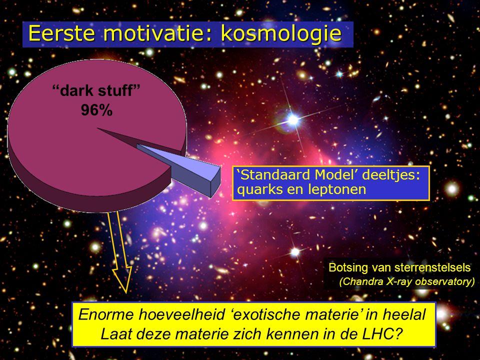 NWO 20 okt - P4/12 Eerste motivatie: kosmologie Botsing van sterrenstelsels (Chandra X-ray observatory) 'Standaard Model' deeltjes: quarks en leptonen Enorme hoeveelheid 'exotische materie' in heelal Laat deze materie zich kennen in de LHC.