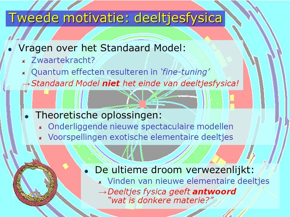 NWO 20 okt - P5/12 Tweede motivatie: deeltjesfysica Vragen over het Standaard Model: Zwaartekracht.