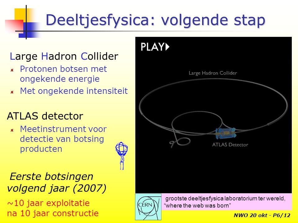 NWO 20 okt - P6/12 Deeltjesfysica: volgende stap Large Hadron Collider Protonen botsen met ongekende energie Met ongekende intensiteit ATLAS detector Meetinstrument voor detectie van botsing producten Eerste botsingen volgend jaar (2007) ~10 jaar exploitatie na 10 jaar constructie grootste deeltjesfysica laboratorium ter wereld, where the web was born