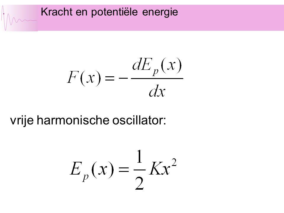 Kracht en potentiële energie vrije harmonische oscillator: