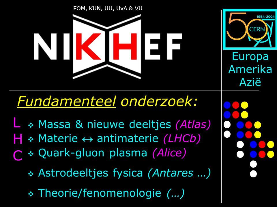 Fundamenteel onderzoek:  Massa & nieuwe deeltjes (Atlas)  Materie  antimaterie (LHCb)  Quark-gluon plasma (Alice)  Astrodeeltjes fysica (Antares …)  Theorie/fenomenologie (…) LHCLHC Europa Amerika Azië FOM, KUN, UU, UvA & VU