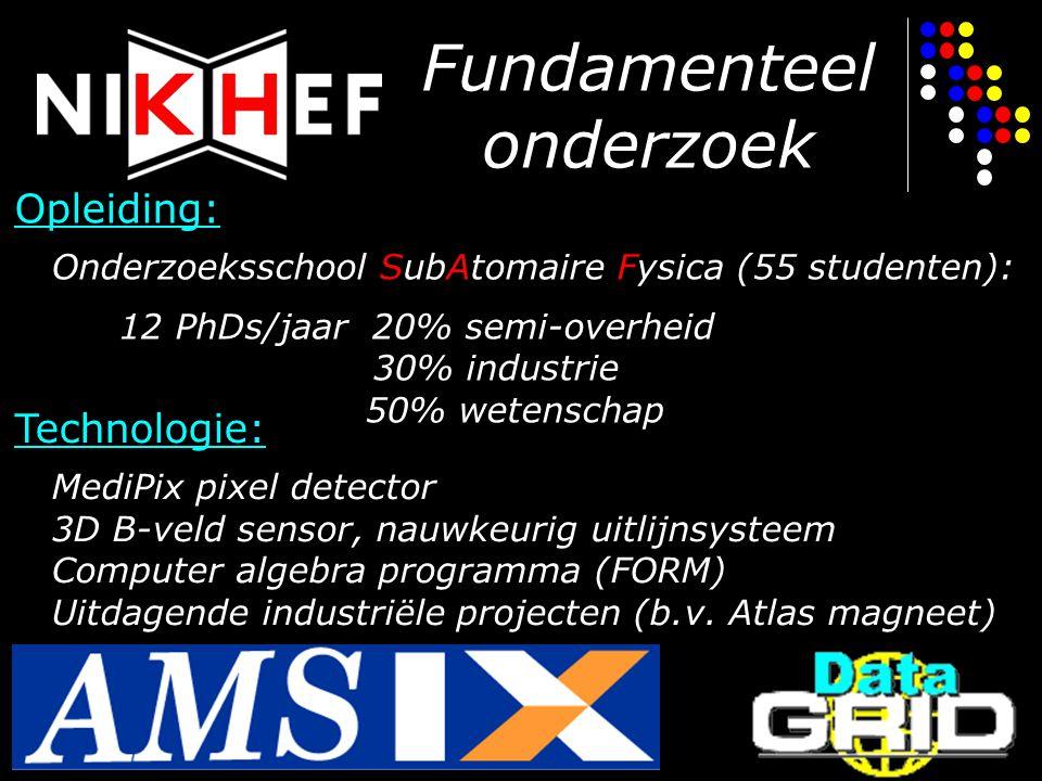 Fundamenteel onderzoek Opleiding: Onderzoeksschool SubAtomaire Fysica (55 studenten): 12 PhDs/jaar 20% semi-overheid 30% industrie 50% wetenschap Tech