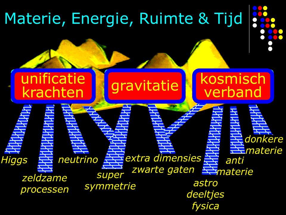 krachten unificatie gravitatie verband kosmisch Materie, Energie, Ruimte & Tijd Higgs neutrino extra dimensies zwarte gaten super symmetrie anti materie donkere materie astro deeltjes fysica zeldzame processen