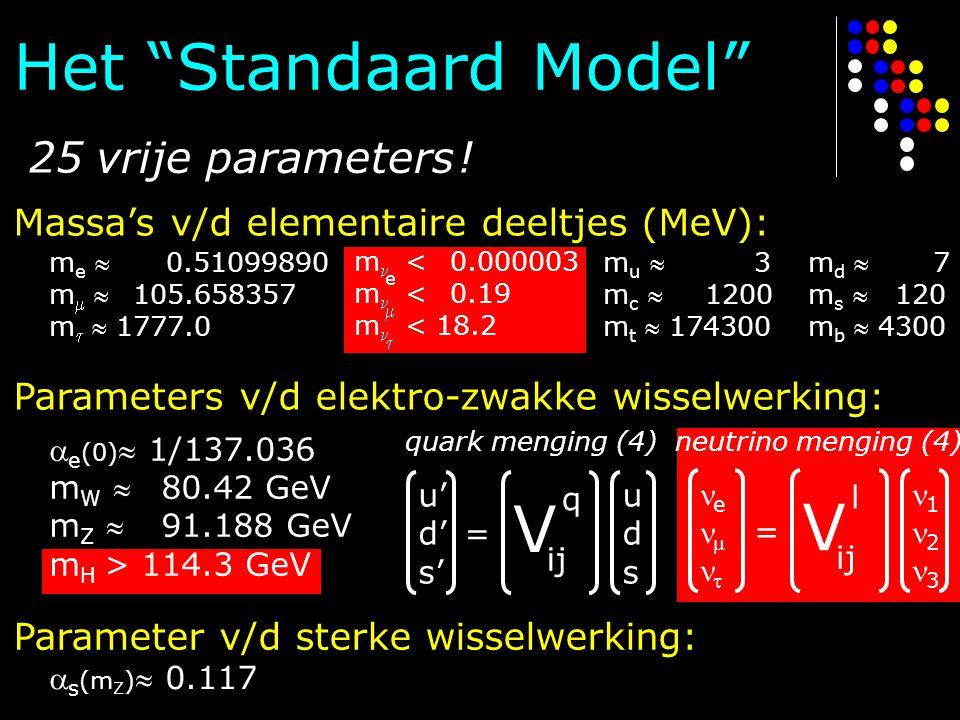 """u' d' s' = udsuds V ij q quark menging (4) 25 ! e   = 1 2 3 V ij l neutrino menging (4) Het """"Standaard Model"""" Parameter v/d sterke wisselwerking: """