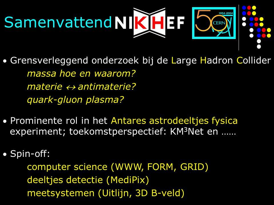 Samenvattend  Grensverleggend onderzoek bij de Large Hadron Collider massa hoe en waarom? materie  antimaterie? quark-gluon plasma?  Prominente rol