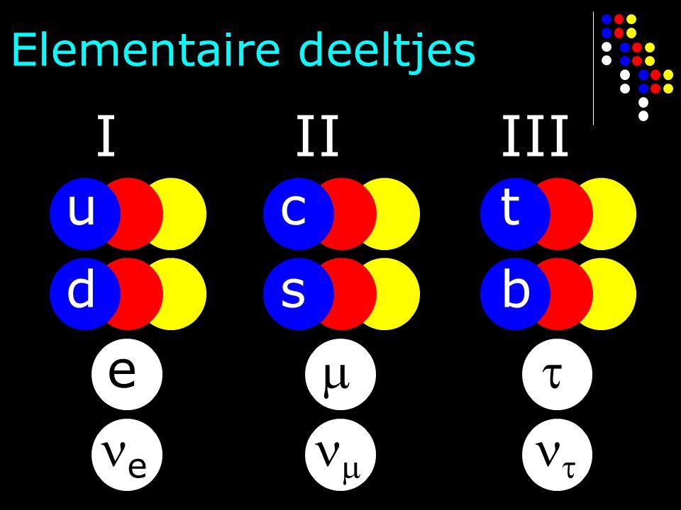 Elementaire deeltjes u d e e I c s   II t b   III